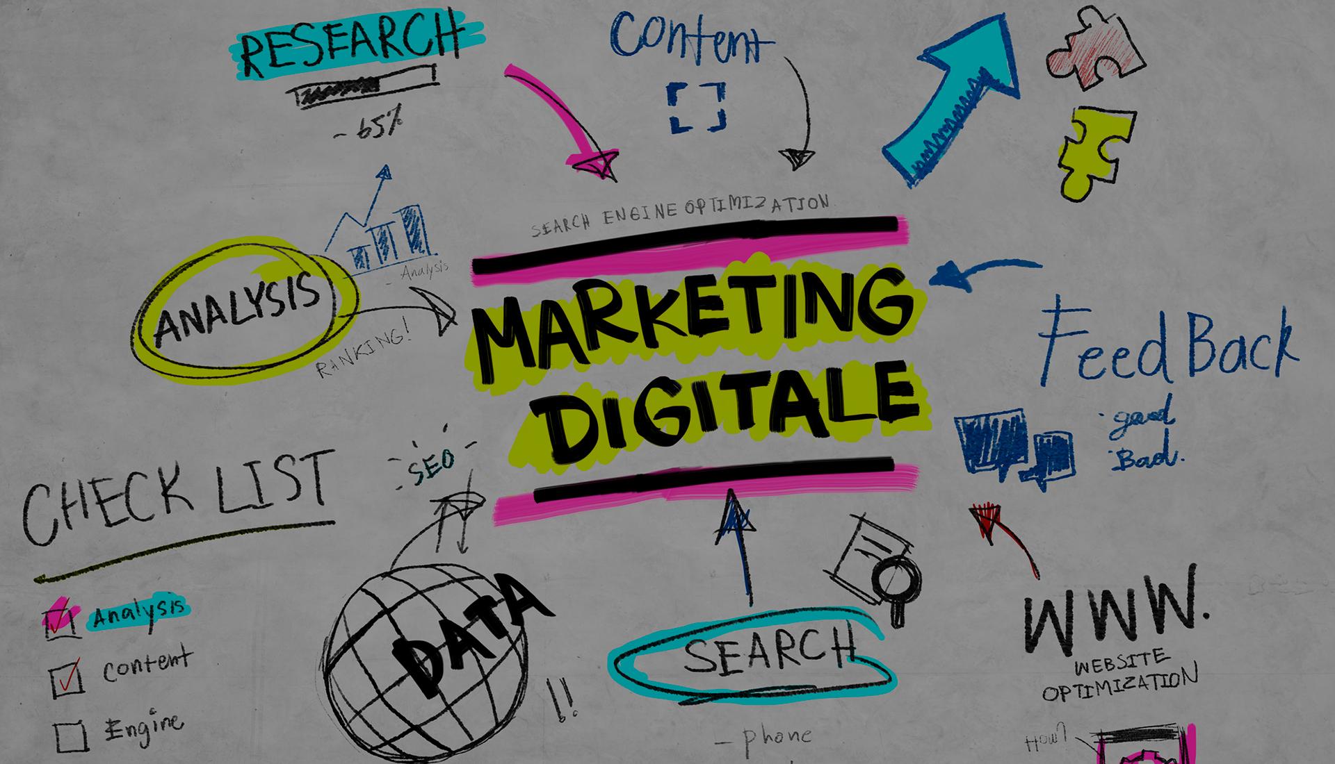 Marketing Digitale.